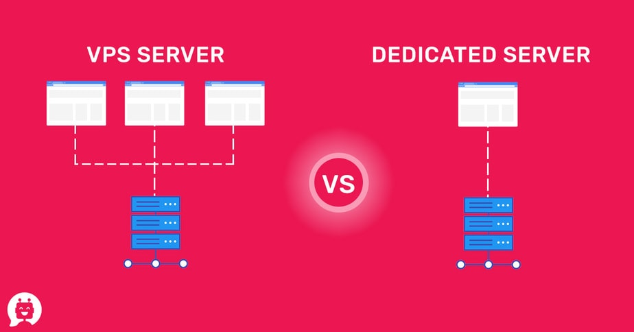 Dedicated server hosting vs  VPS hosting